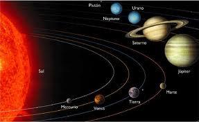 planetas en la carta astral